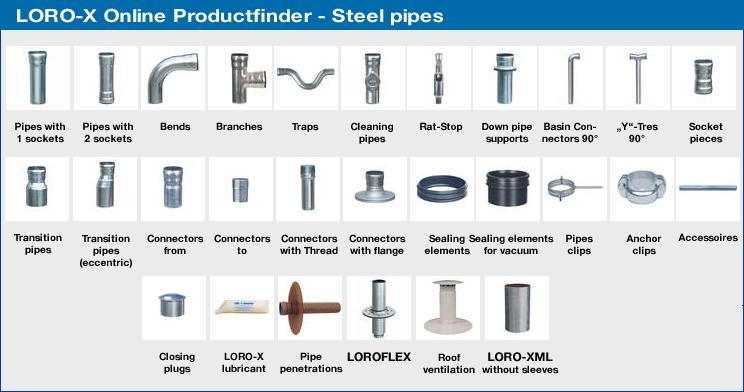 LORO de: LORO-X Steel Pipes